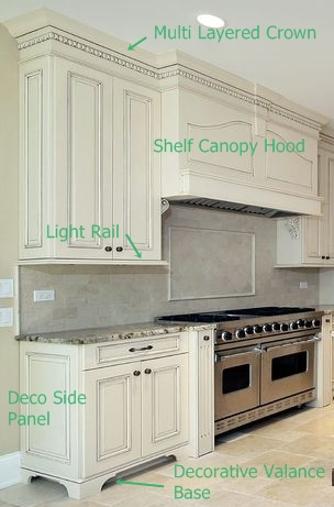 Shelf Canopy Hood